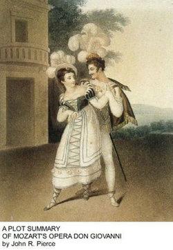 A Plot Summary of Mozart's Opera Don Giovanni