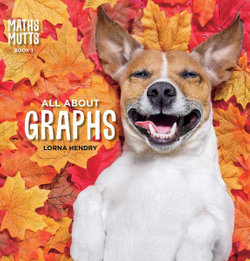 Maths Mutts: All About Graphs