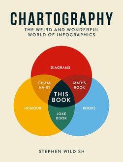 Chartography