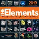 The Elements 2019 Square Wall Calendar