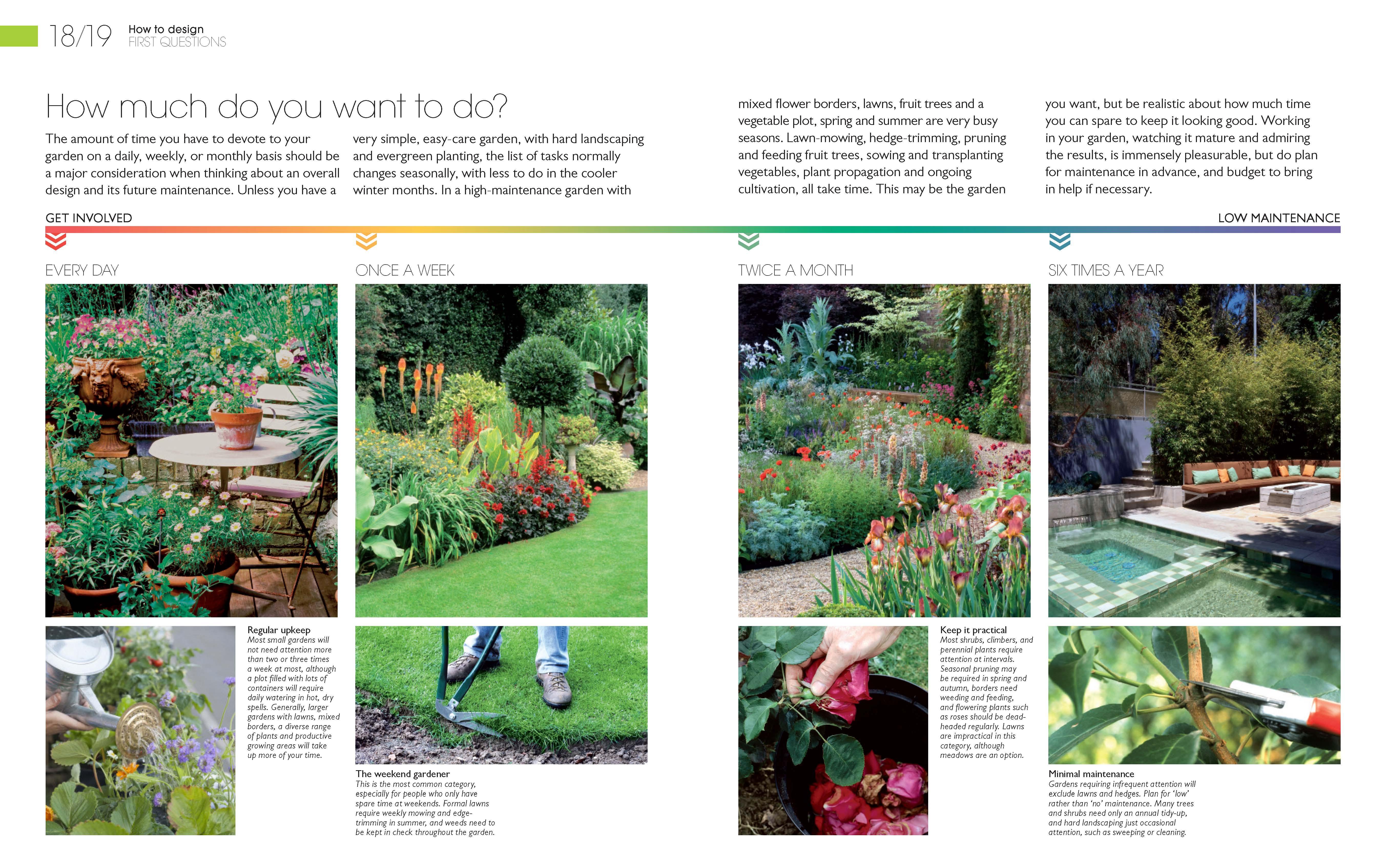 Encyclopedia Of Garden Design By Angus Robertson Books